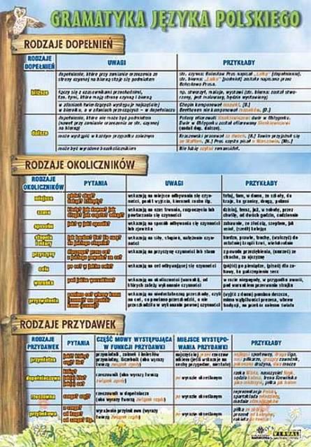 język polski matura gramatyka