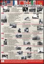 Historia powszechna