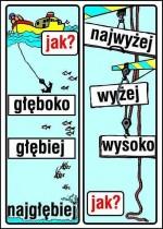 Gramatyka dla najmłodszych