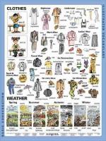 Duo - Język angielski - Clothes/Tablice z odzieżą