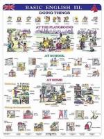 2w1 - Język angielski - Basic English III