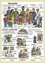 Duo - Język francuski - Ma famille