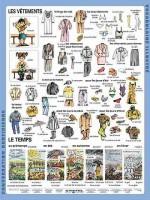 Duo - Język francuski - Les vetements