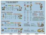 Język francuski - Place des pronoms