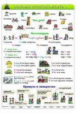 2w1 - Podstawy języka rosyjskiego - NOWOŚĆ