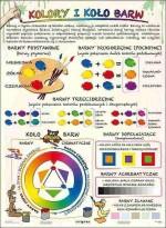 Kolory i koło barw