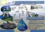 Woda w życiu człowieka