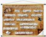 Poczet Wielkich Twórców Literatury Polskiej - oprawa w wałki drewniane