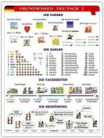 2w1 - Język niemiecki - Grundwissen Deutsche I