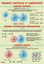 Wiązania chemiczne