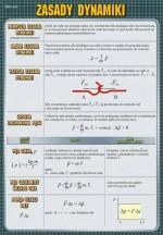 Zasady dynamiki