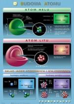 Chemia - plansze dydaktyczne