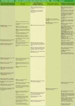 Historia świata-tablice chronologiczne-synchroniczne