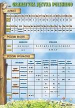 Język polski - gramatyka - plansze dydaktyczne