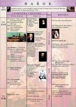 Język polski - historia literatury - plansze dydaktyczne