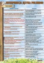 Język polski - interpunkcja - plansze dydaktyczne